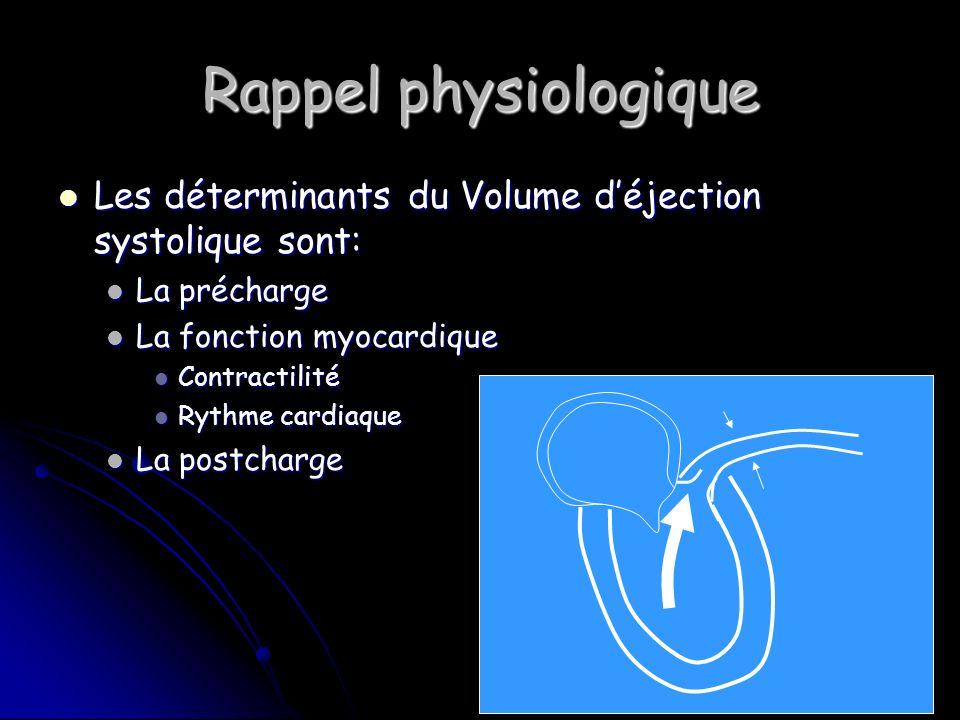 Rappel physiologique Les déterminants du Volume d'éjection systolique sont: La précharge. La fonction myocardique.