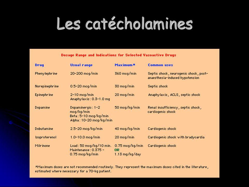 Les catécholamines
