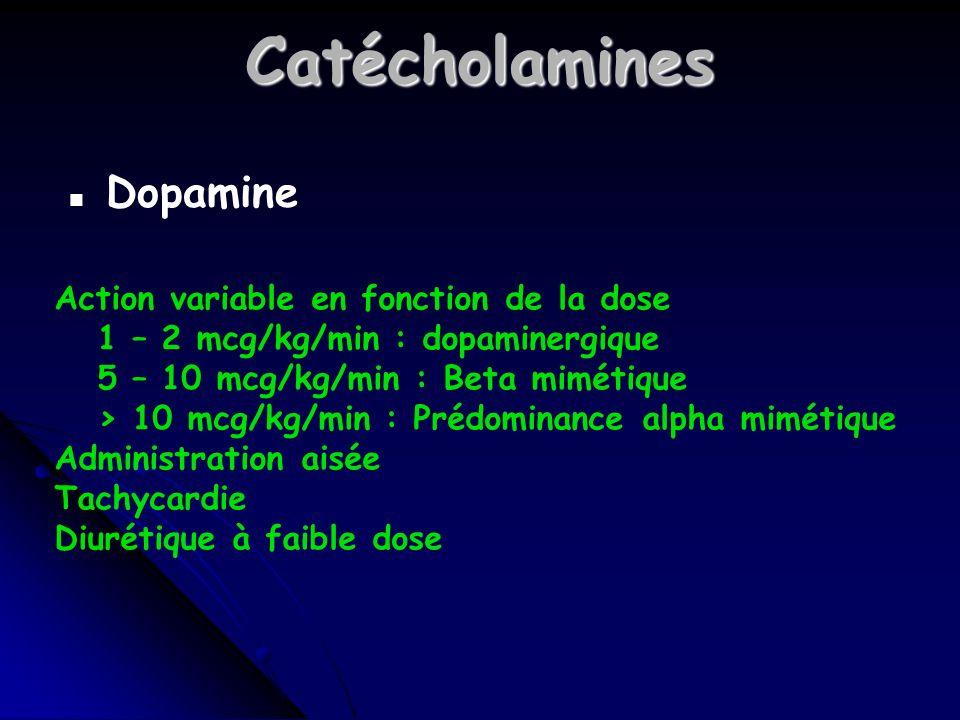 Catécholamines Dopamine Action variable en fonction de la dose