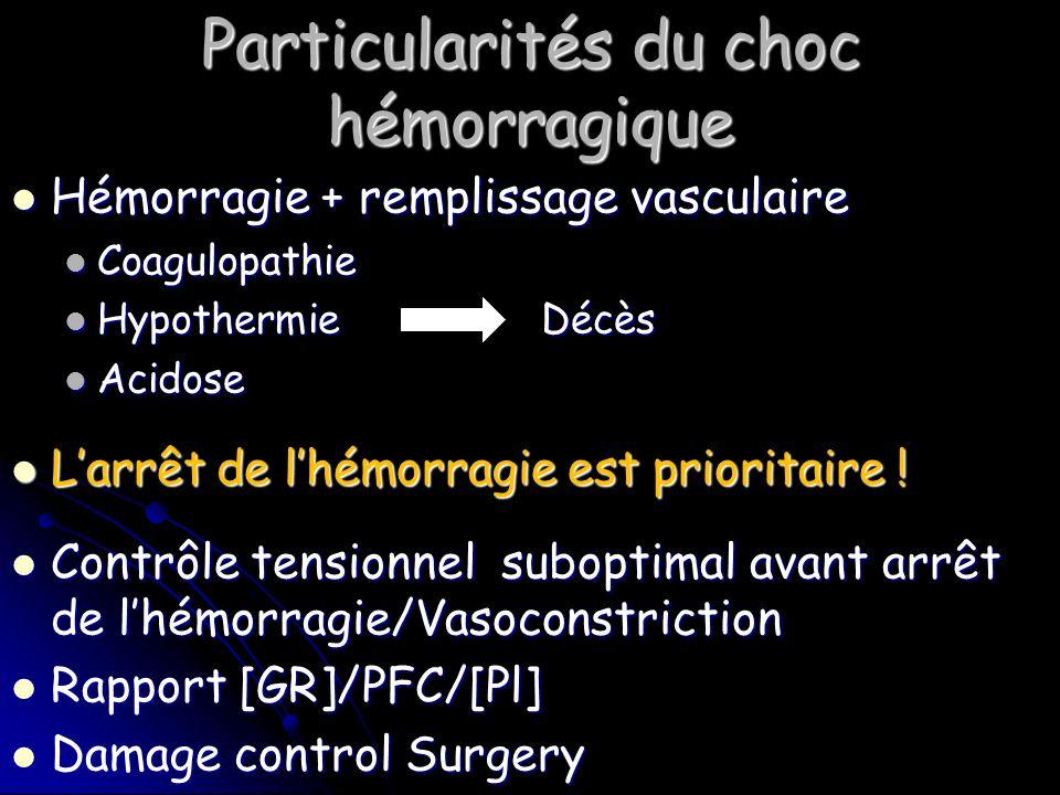 Particularités du choc hémorragique