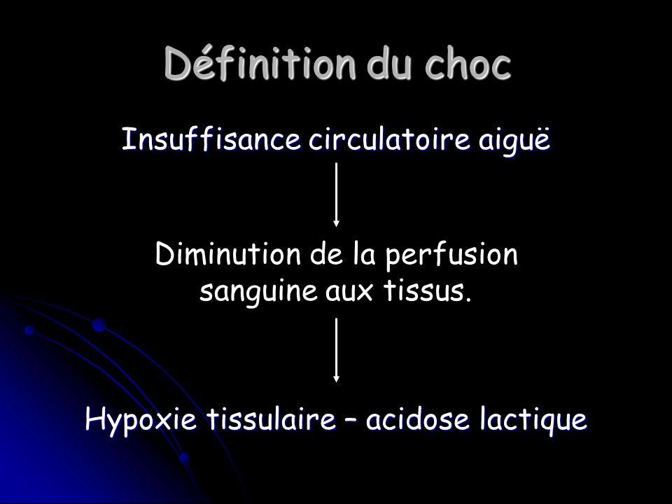Définition du choc Insuffisance circulatoire aiguë