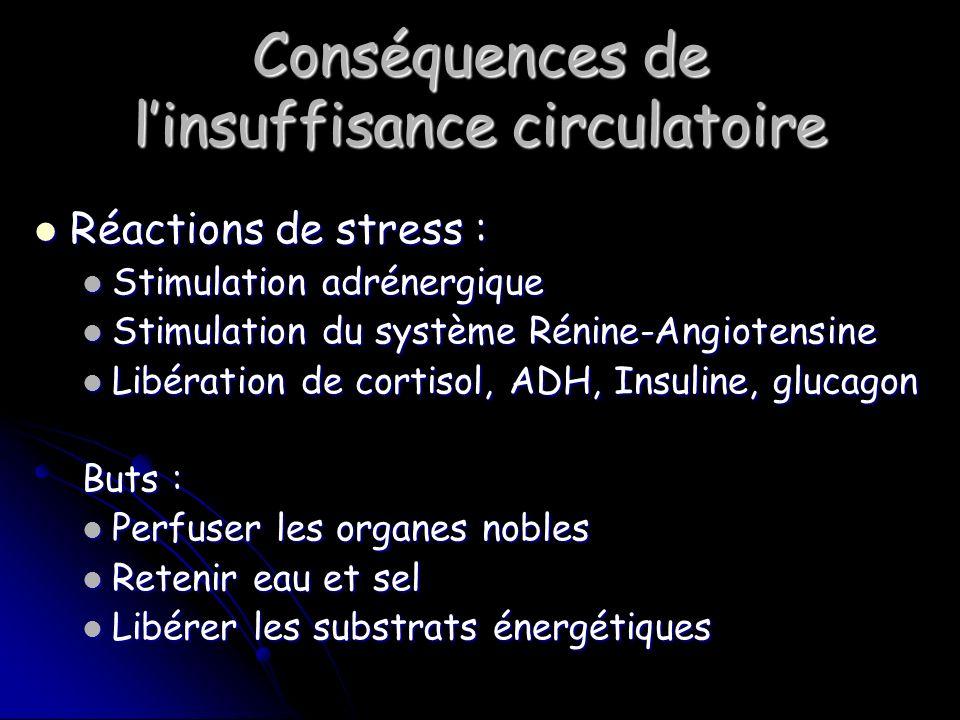 Conséquences de l'insuffisance circulatoire