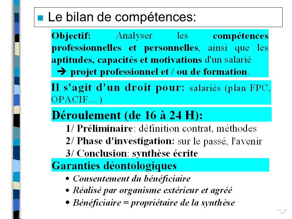 Le bilan de compétences: