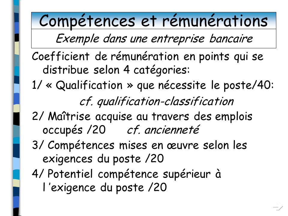 Compétences et rémunérations