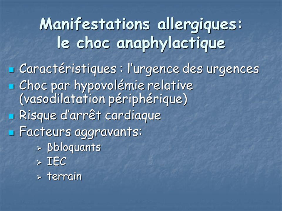 Manifestations allergiques: le choc anaphylactique