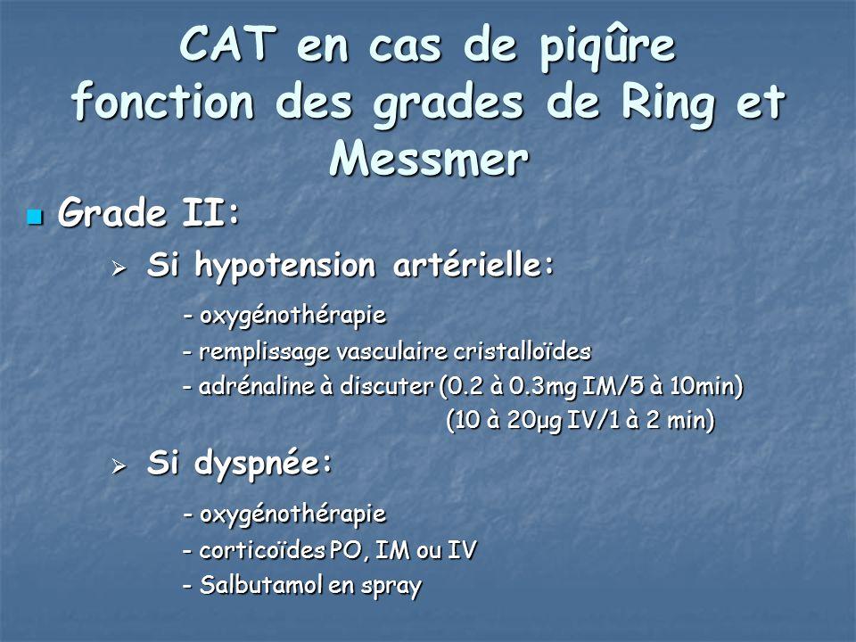 CAT en cas de piqûre fonction des grades de Ring et Messmer