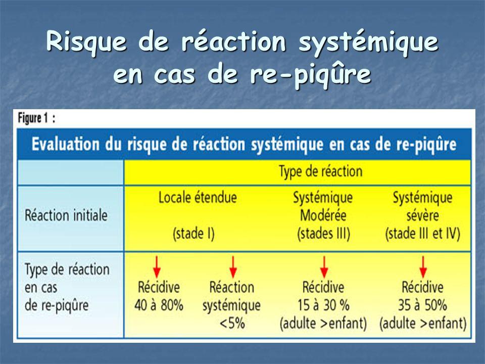 Risque de réaction systémique en cas de re-piqûre