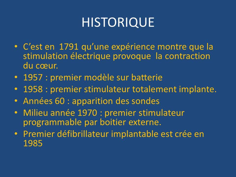 HISTORIQUE C'est en 1791 qu'une expérience montre que la stimulation électrique provoque la contraction du cœur.