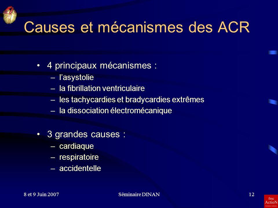 Causes et mécanismes des ACR