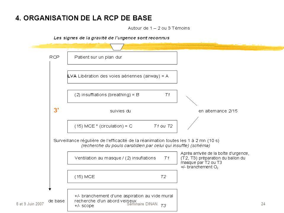 4. ORGANISATION DE LA RCP DE BASE