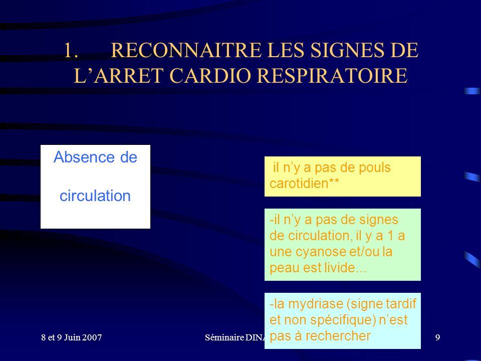 1. RECONNAITRE LES SIGNES DE L'ARRET CARDIO RESPIRATOIRE