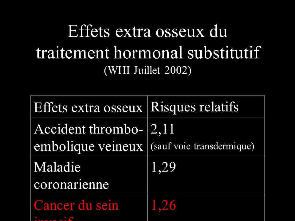 Effets extra osseux du traitement hormonal substitutif (WHI Juillet 2002)