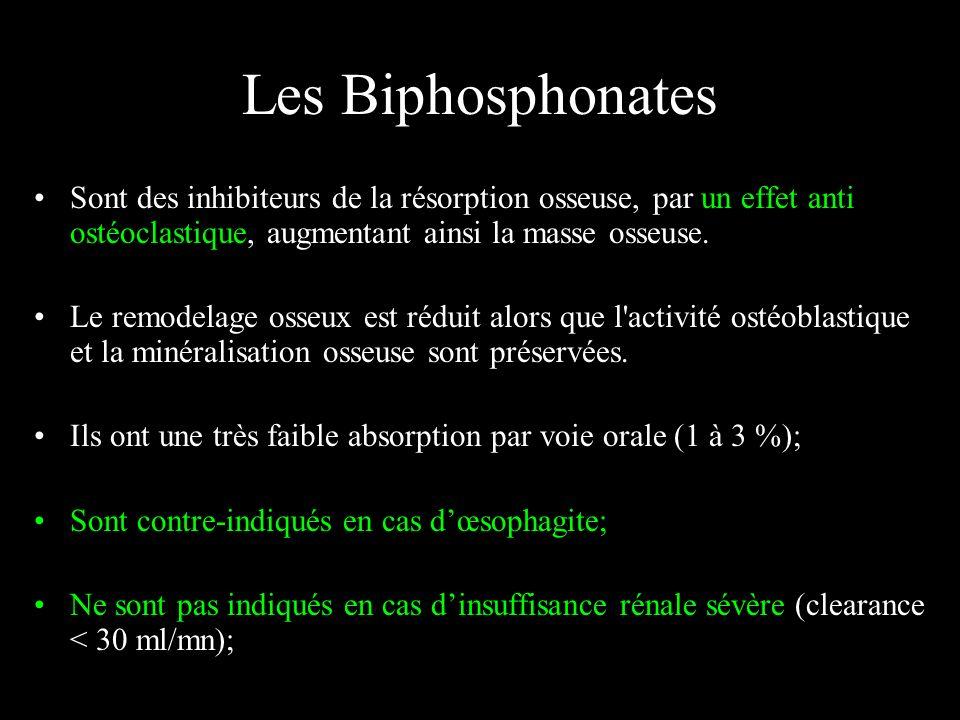 Les BiphosphonatesSont des inhibiteurs de la résorption osseuse, par un effet anti ostéoclastique, augmentant ainsi la masse osseuse.
