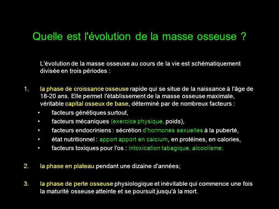 Quelle est l évolution de la masse osseuse