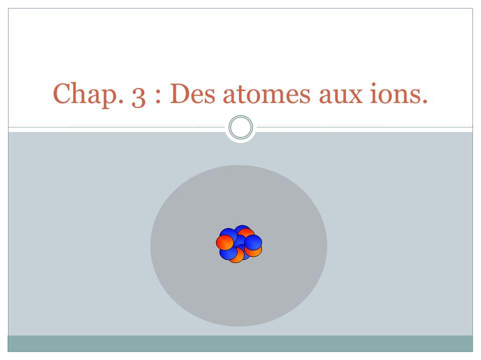 Chap. 3 : Des atomes aux ions.
