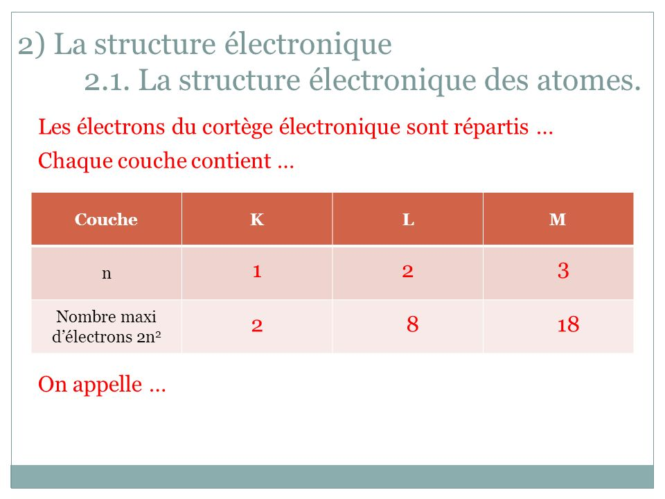 Nombre maxi d'électrons 2n2