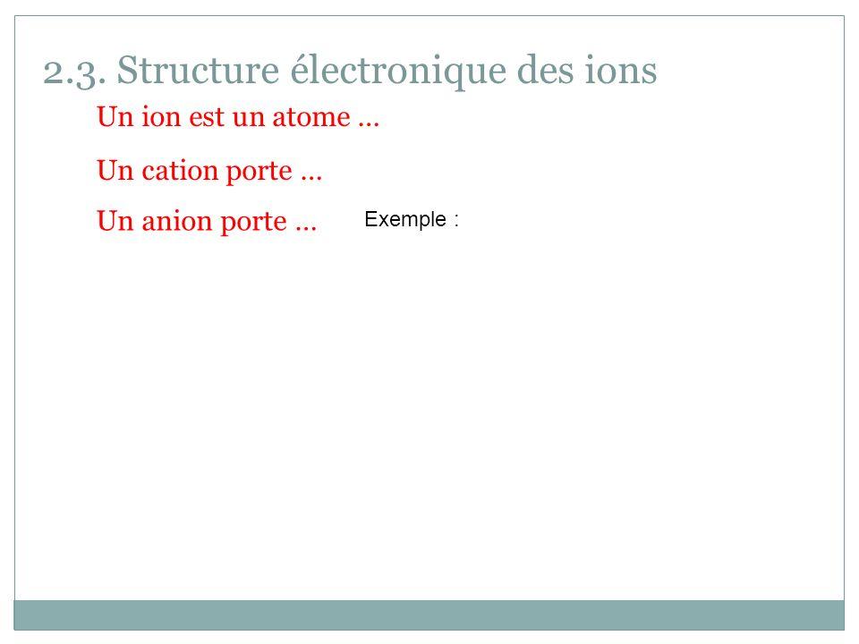 2.3. Structure électronique des ions