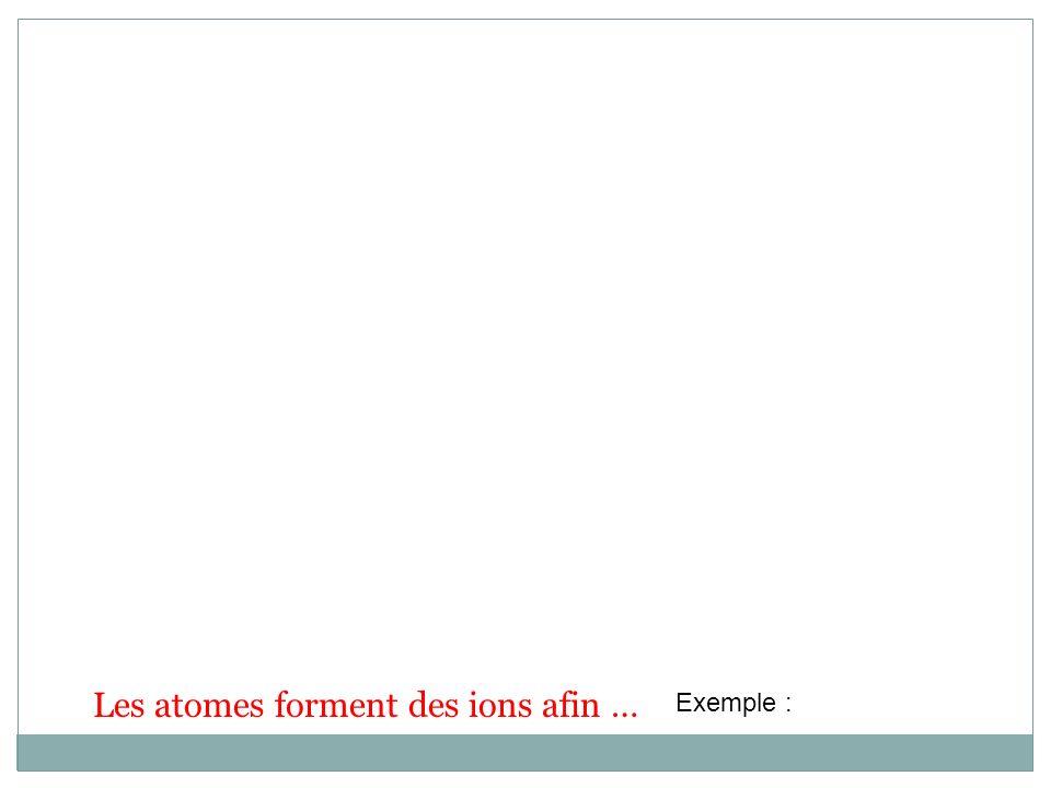 Les atomes forment des ions afin …