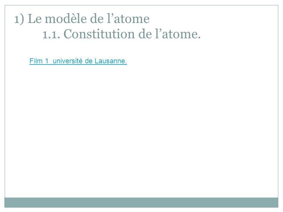 1) Le modèle de l'atome 1.1. Constitution de l'atome.