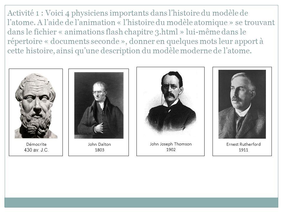 Activité 1 : Voici 4 physiciens importants dans l'histoire du modèle de l'atome. A l'aide de l'animation « l'histoire du modèle atomique » se trouvant dans le fichier « animations flash chapitre 3.html » lui-même dans le répertoire « documents seconde », donner en quelques mots leur apport à cette histoire, ainsi qu'une description du modèle moderne de l'atome.
