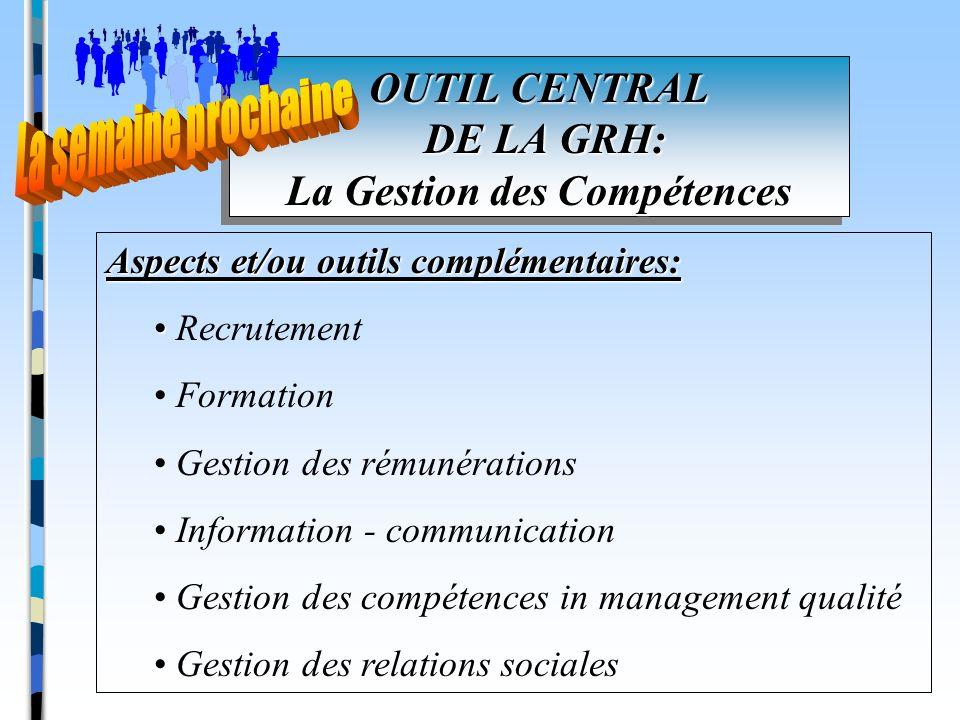 OUTIL CENTRAL DE LA GRH: La Gestion des Compétences