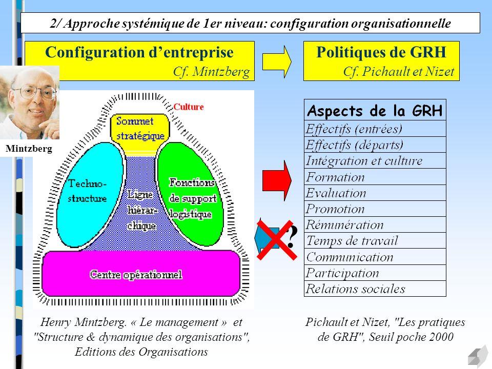 2/ Approche systémique de 1er niveau: configuration organisationnelle