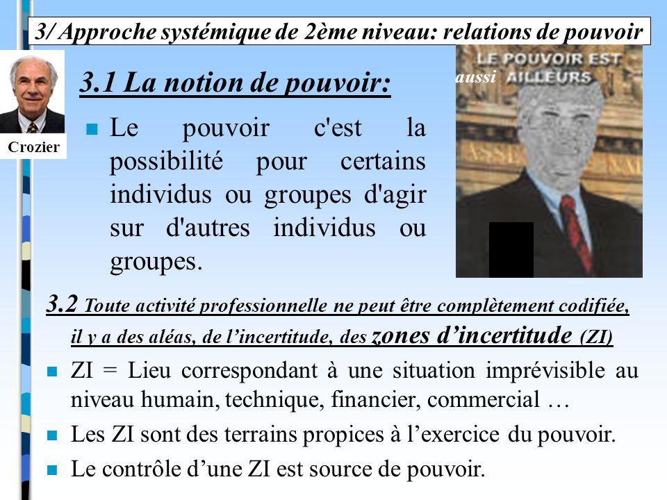 3/ Approche systémique de 2ème niveau: relations de pouvoir