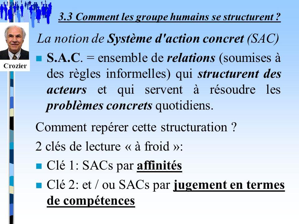 3.3 Comment les groupe humains se structurent