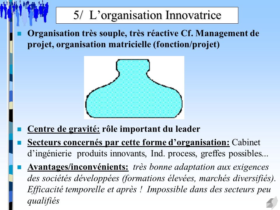 5/ L'organisation Innovatrice