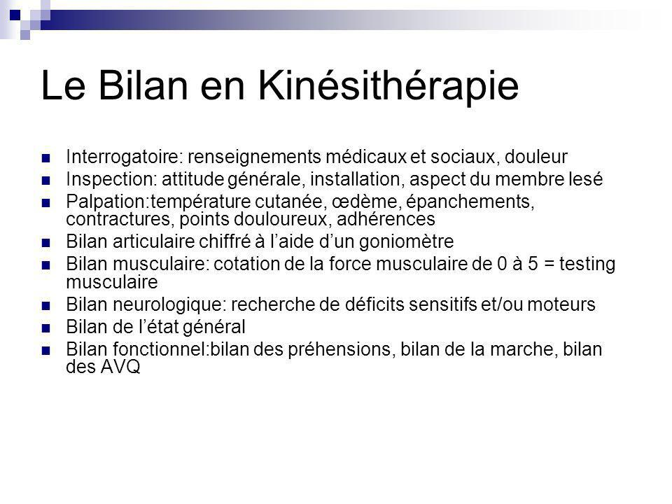 Le Bilan en Kinésithérapie