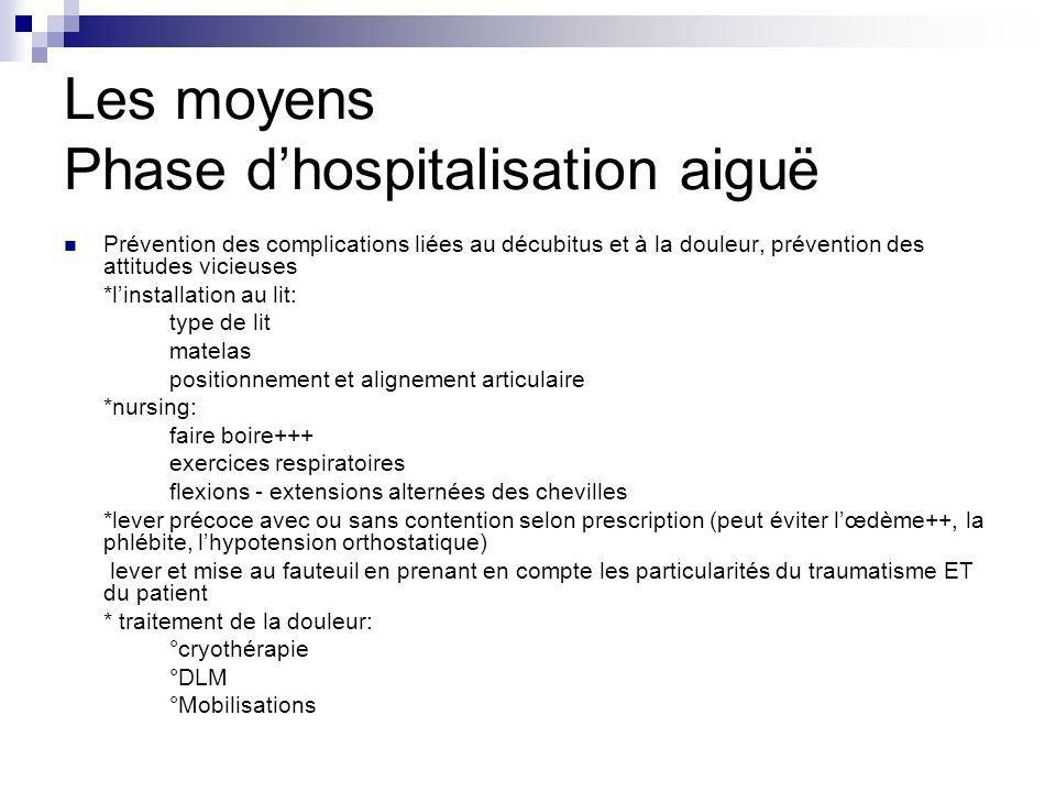 Les moyens Phase d'hospitalisation aiguë