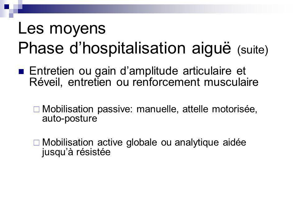 Les moyens Phase d'hospitalisation aiguë (suite)