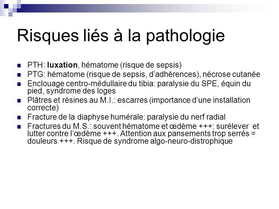 Risques liés à la pathologie