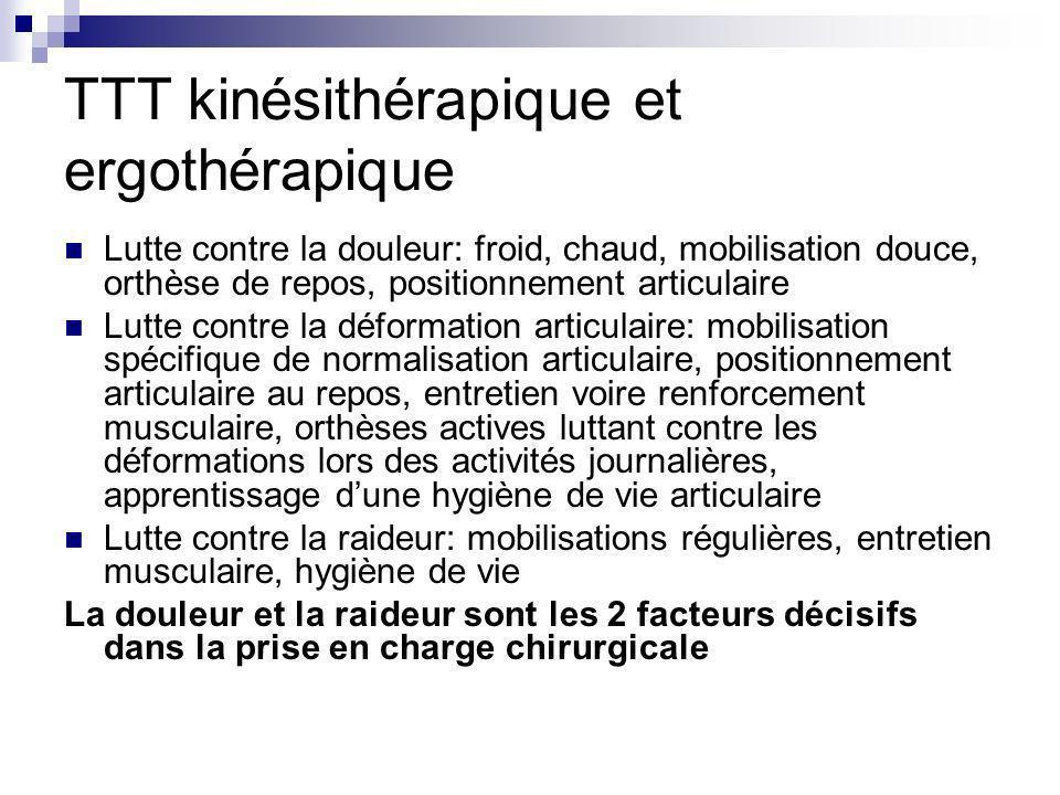 TTT kinésithérapique et ergothérapique