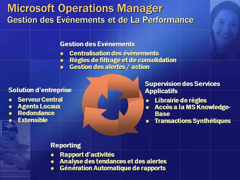 Microsoft Operations Manager Gestion des Evénements et de La Performance