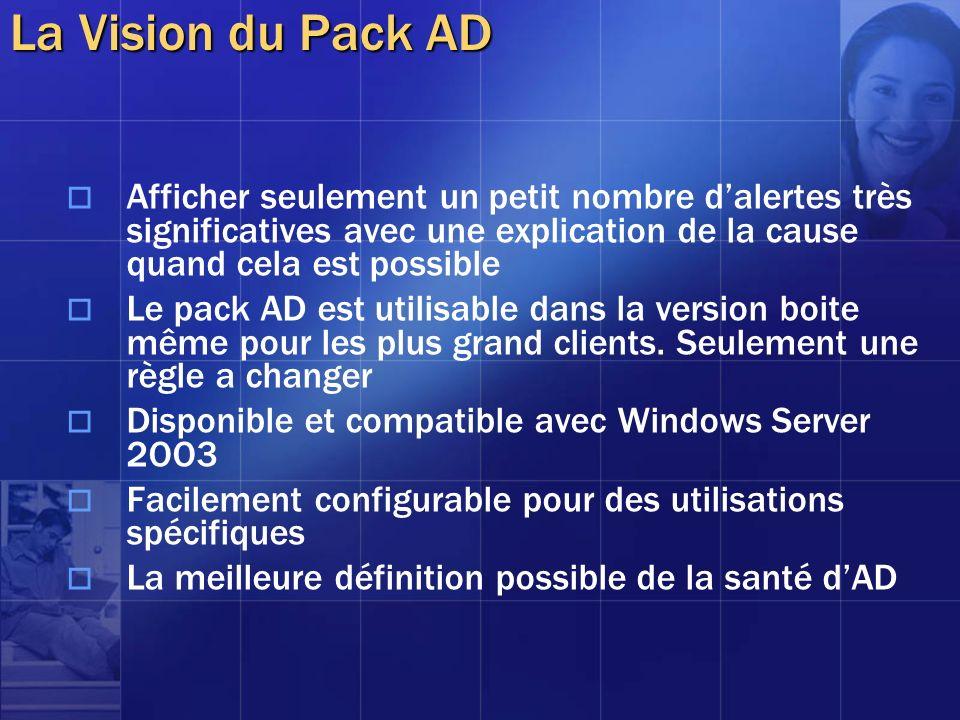 La Vision du Pack ADAfficher seulement un petit nombre d'alertes très significatives avec une explication de la cause quand cela est possible.