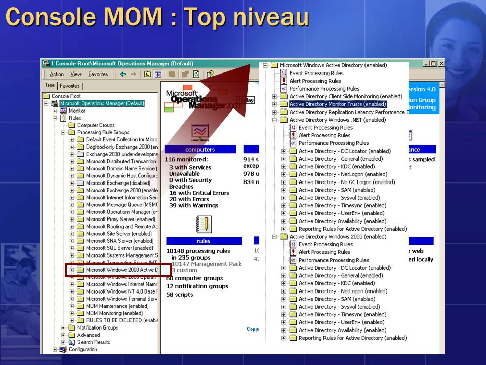 Console MOM : Top niveau