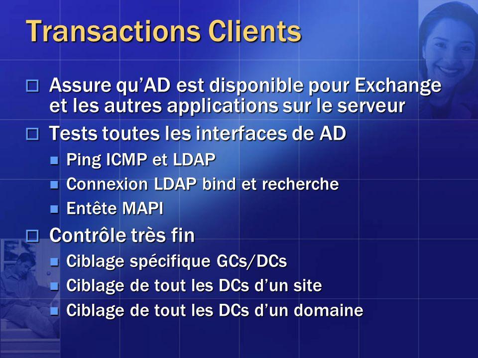 Transactions ClientsAssure qu'AD est disponible pour Exchange et les autres applications sur le serveur.