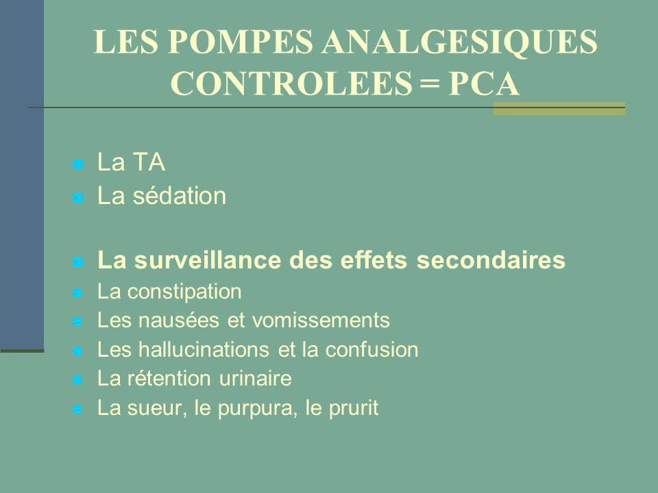 LES POMPES ANALGESIQUES CONTROLEES = PCA