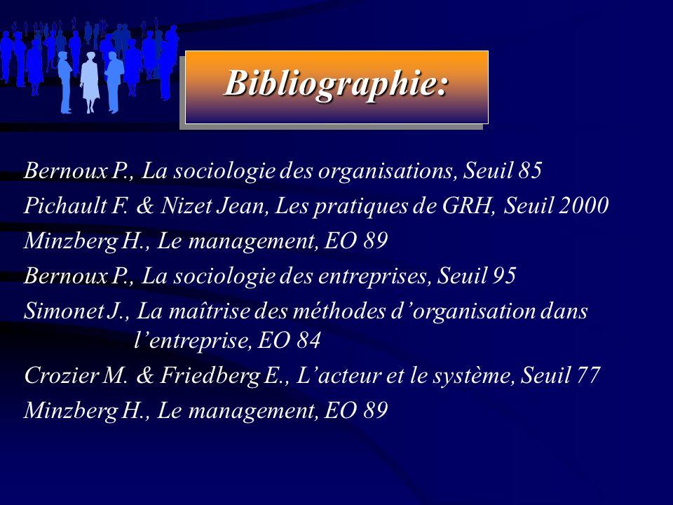 Bibliographie: Bernoux P., La sociologie des organisations, Seuil 85