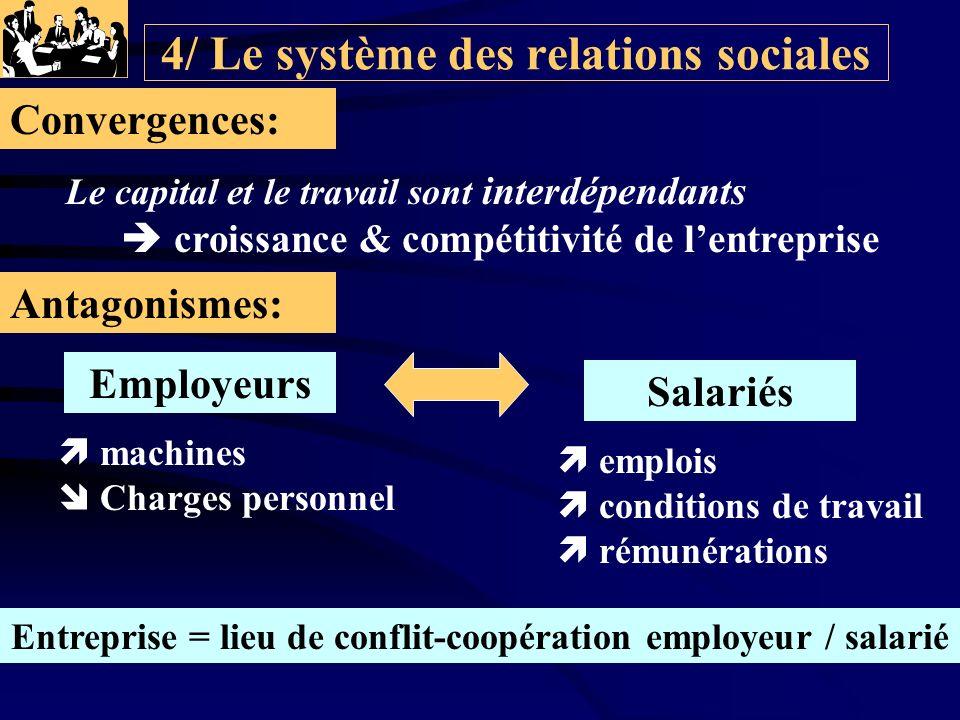 4/ Le système des relations sociales