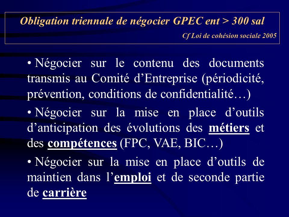 Obligation triennale de négocier GPEC ent > 300 sal