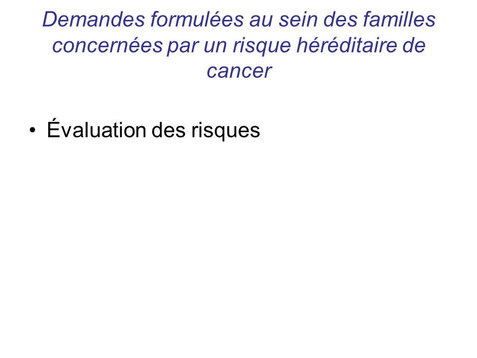 Demandes formulées au sein des familles concernées par un risque héréditaire de cancer