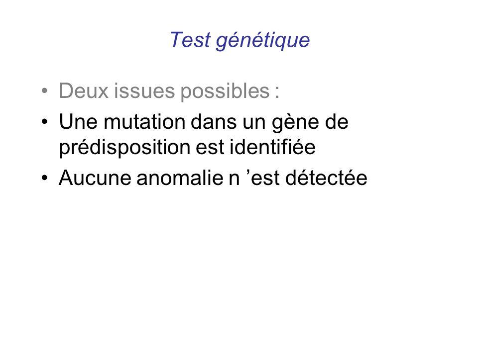 Test génétique Deux issues possibles : Une mutation dans un gène de prédisposition est identifiée.