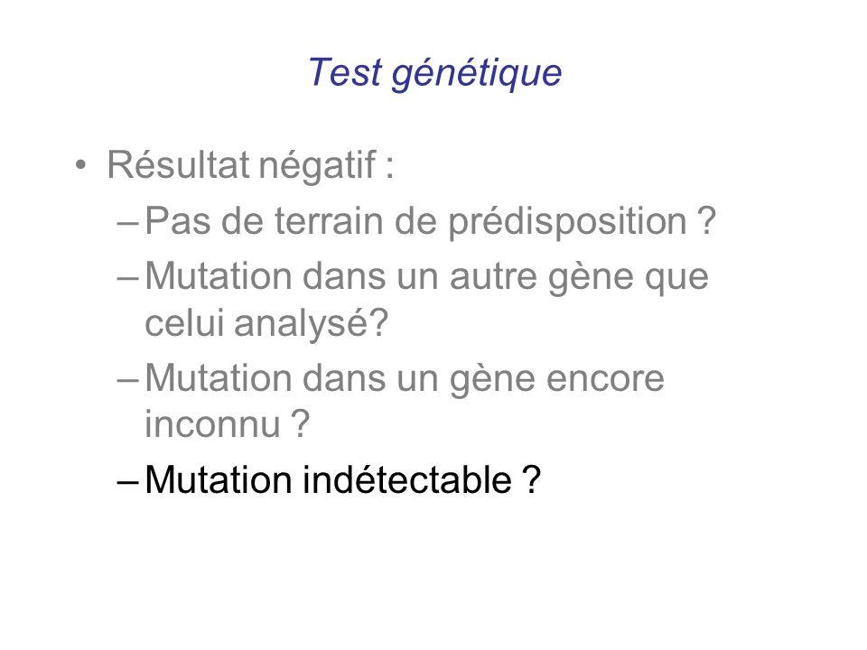 Test génétique Résultat négatif : Pas de terrain de prédisposition Mutation dans un autre gène que celui analysé
