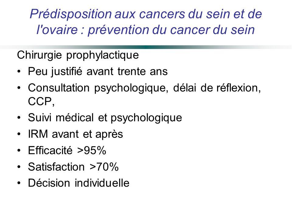 Prédisposition aux cancers du sein et de l ovaire : prévention du cancer du sein