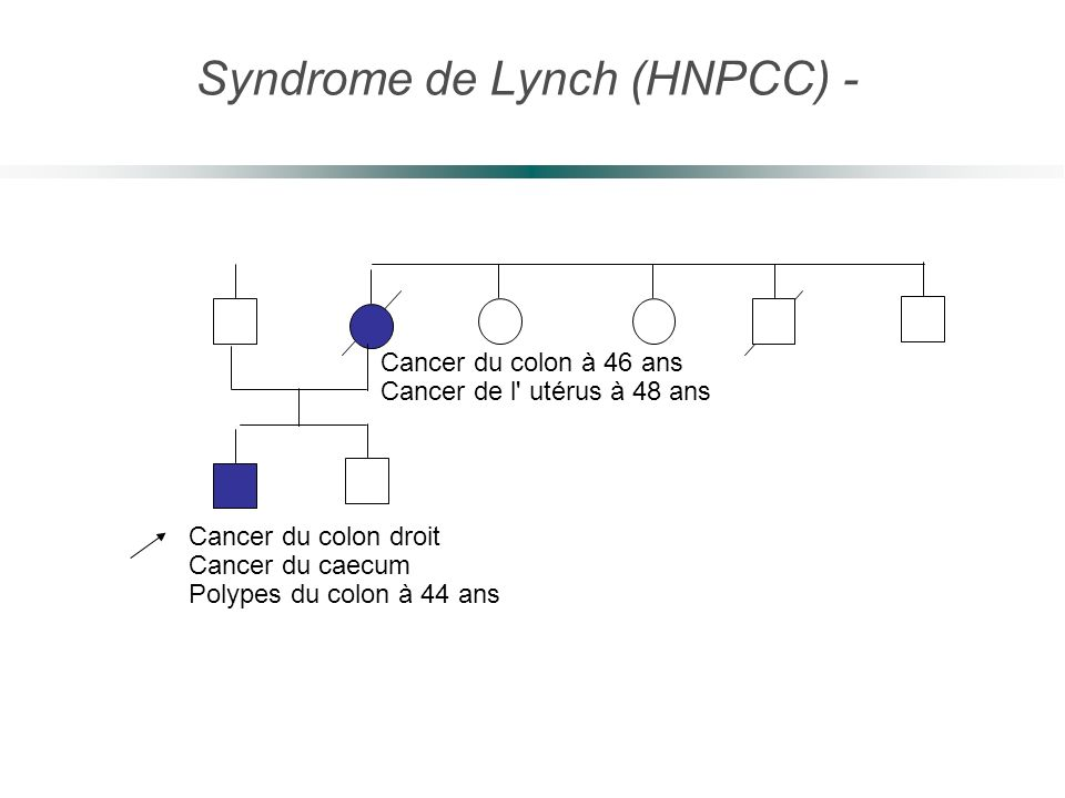 Syndrome de Lynch (HNPCC) -