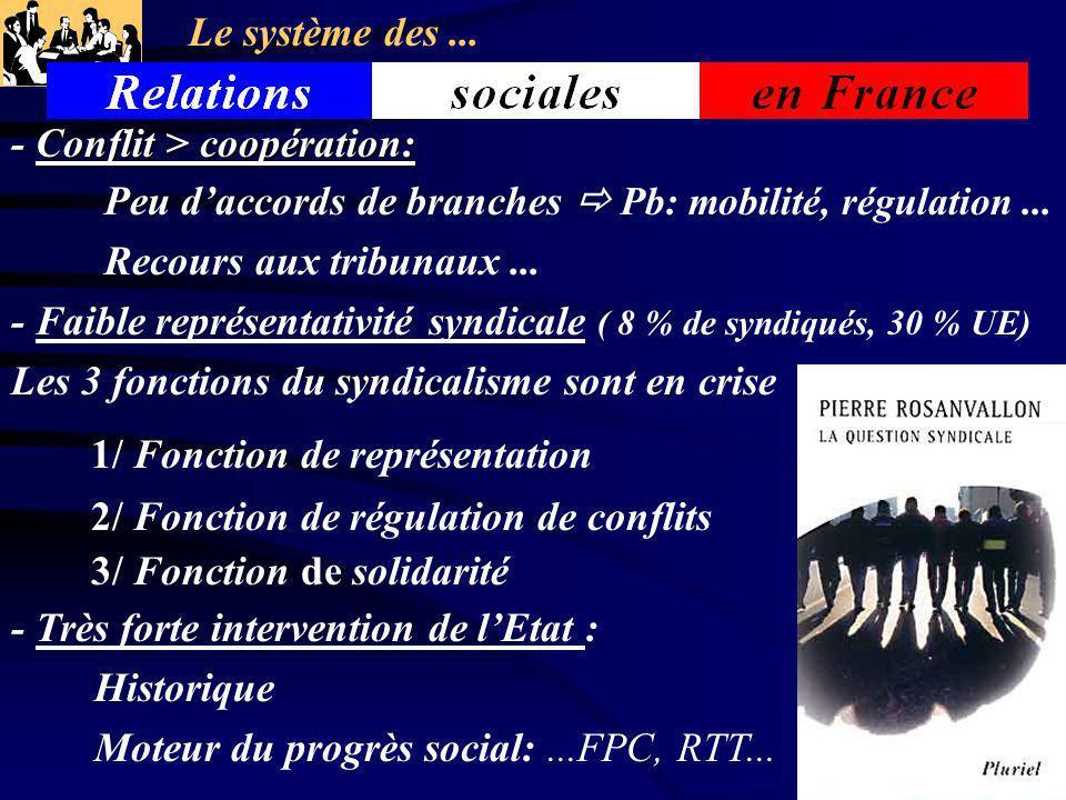 Le système des ... - Conflit > coopération: Peu d'accords de branches  Pb: mobilité, régulation ...