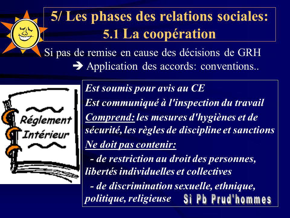 5/ Les phases des relations sociales: 5.1 La coopération