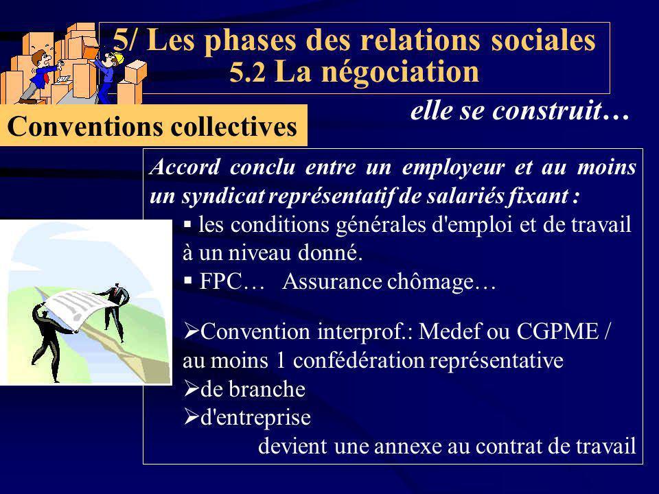 5/ Les phases des relations sociales 5.2 La négociation